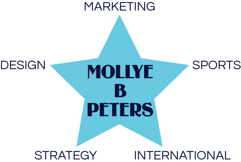 mollye-b-peters-brand-pillars