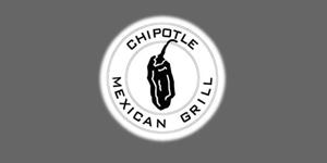 Chipotle International Marketing Project