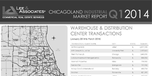 Lee & Associates of Illinois | Marketing & Branding